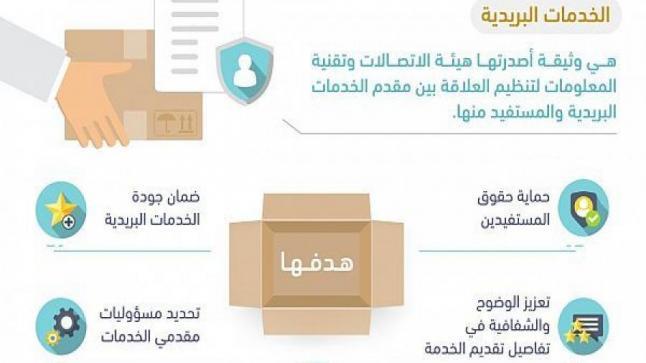 الإعلان عن تفاصيل وثيقة حماية حقوق مستخدمي الخدمات البريدية في المملكة